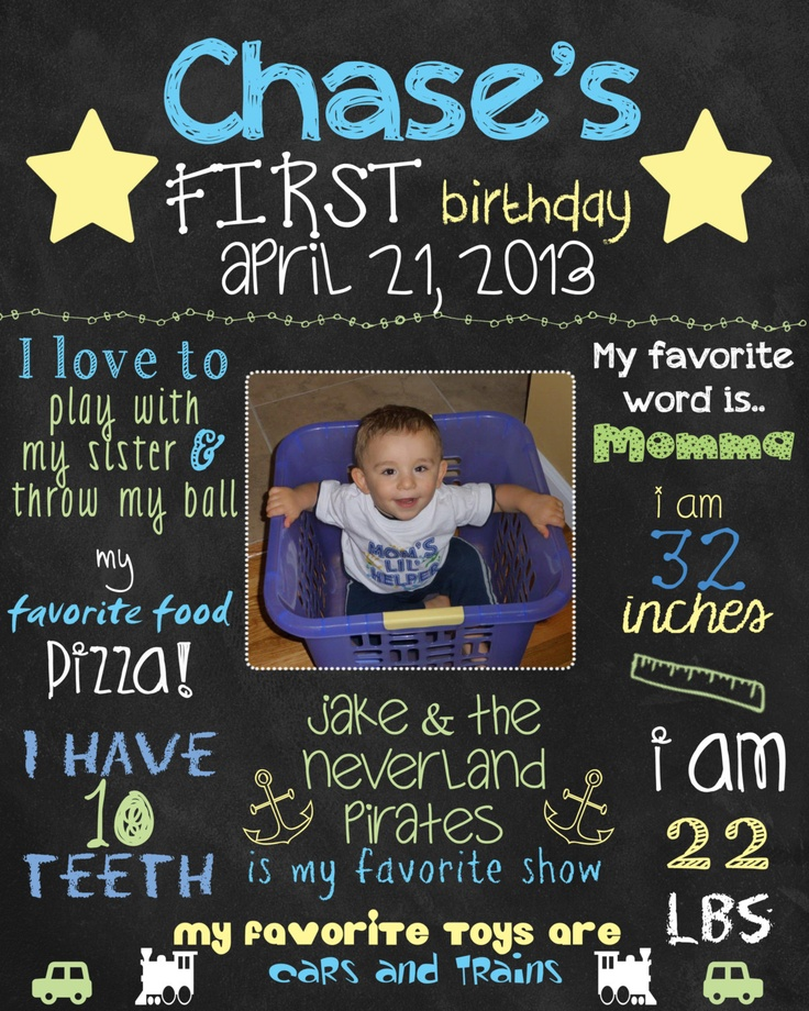 Printable Custom First Birthday Photo Board Chalkboard