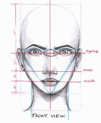 LOVEtHEART - Fashion Illustration: Facial Proportions: