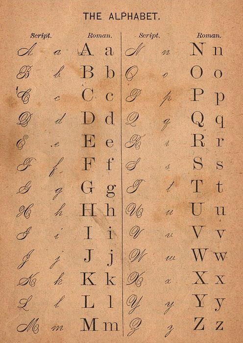 Victorian alphabet chart awesome era