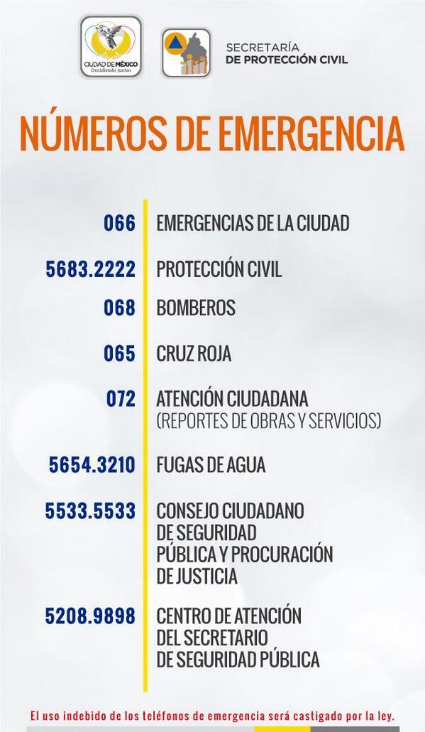 Directorio de emergencias.