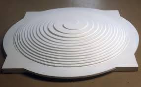 Image result for how to make spiral model