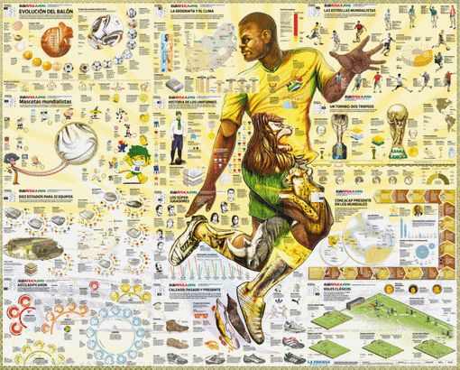 44 best World Cup Visualizations images on Pinterest World - best of world map with brazil highlighted