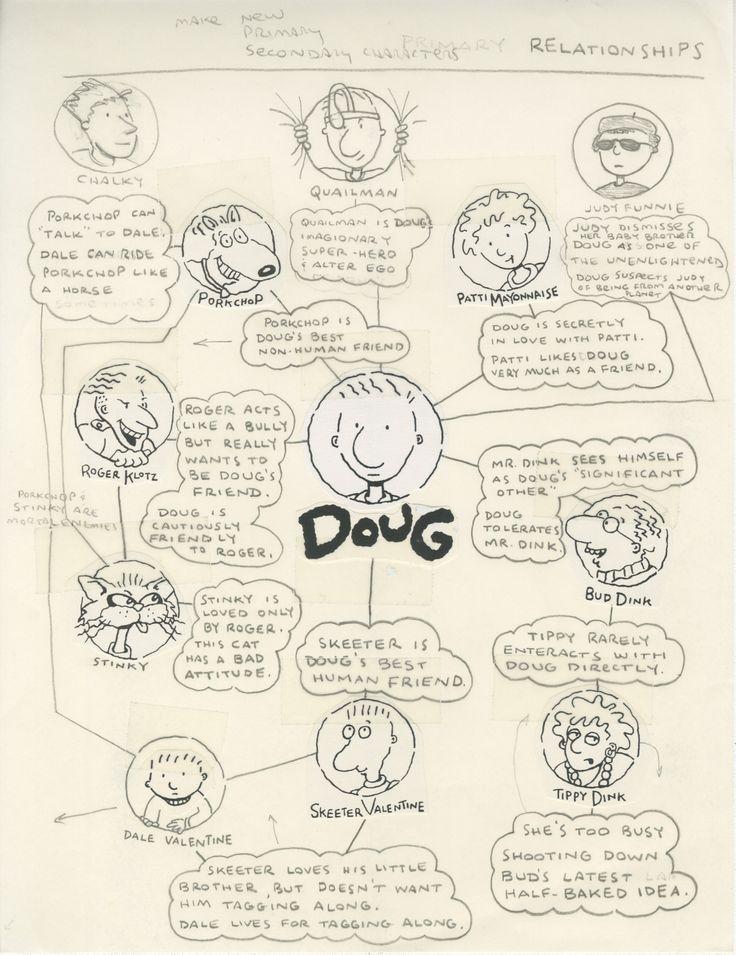 Dear doug 1