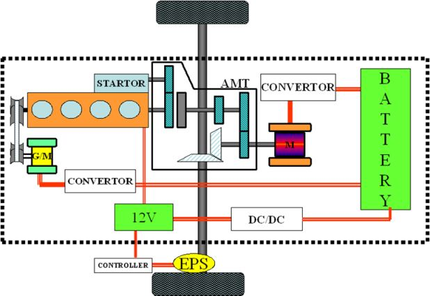 Power Assembly Diagram Of Hybrid Electric Car