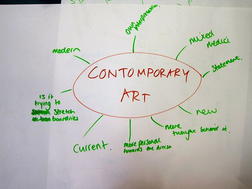 What is Contemporary Art Brown and Green   by Manchester Art Gallery I'm also guessing that allot of Artists mean no offence by their peices (mostly), I'm betting most of their work comes from feelings they had growing up, and the way life was spinned to them. but, What is ART? deeper.