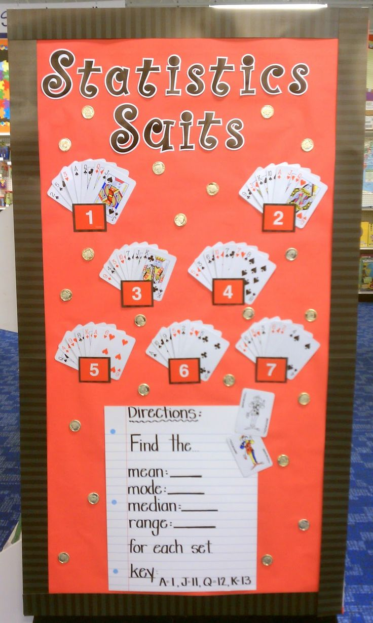 Statistics Suits CCSS.MATH.CONTENT.6.SP.B.5.C This is a center activity that includes using a deck of cards, splitting them into 5 groups and then find the mean median and mode for each set. This is a good center for students to work on and get some practice with these concepts.