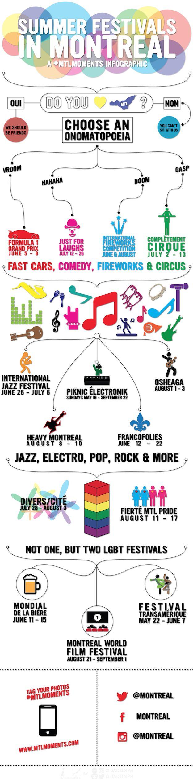 #MTLMOMENTS Infographic: Summer Festivals in Montreal - Tourisme Montréal Blog