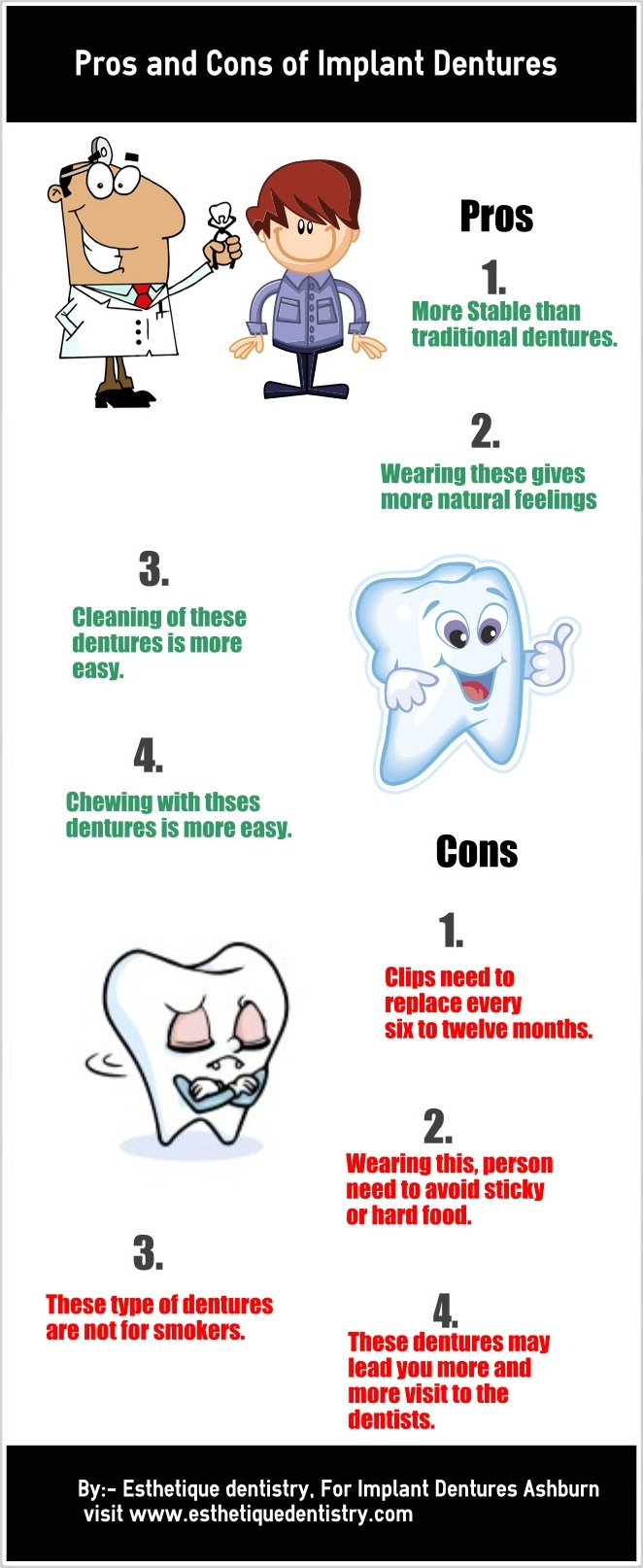 Before you go to the doctor for a dental implant have a look on this infographics by esthetiquedentistry.com