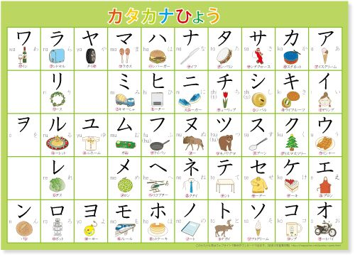 katakana chart with pictures