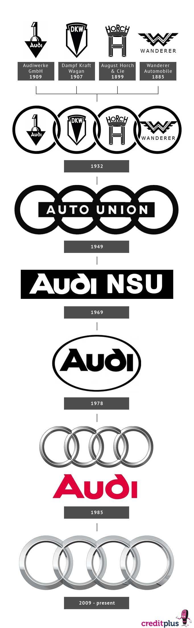 audi-logo-infographic-finalised