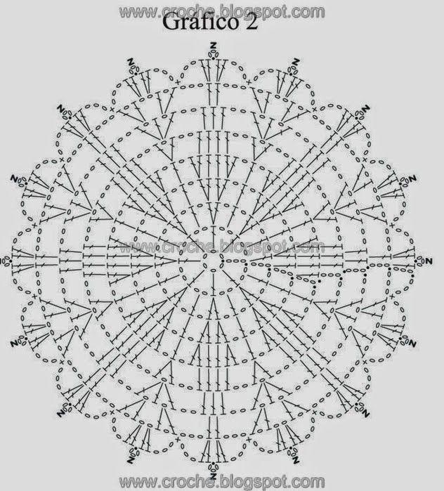Häkelmuster Fundgrube: langärmelige Tunika aus Kreisen