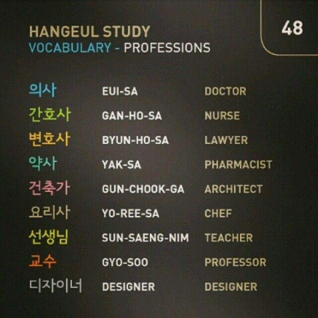 Occupations in korean hangul