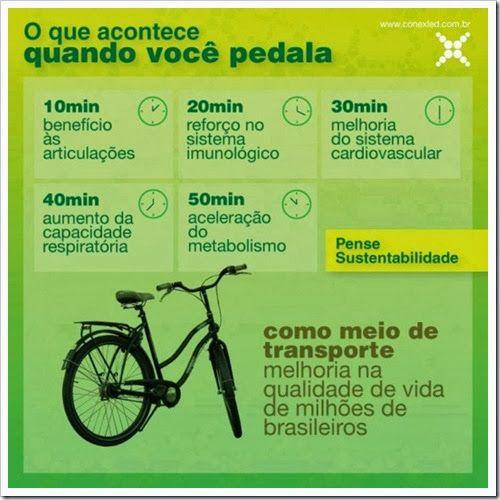 Benefícios de pedalar
