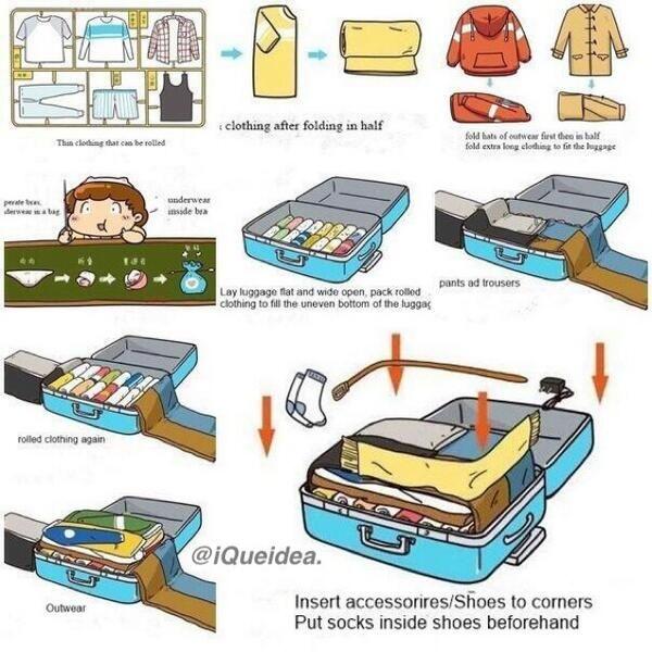 Como aprovechar al máximo el espacio de tu maleta
