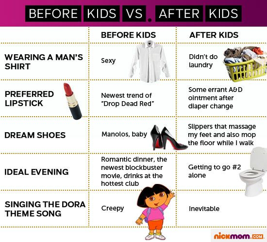 Before and After Kids Internet Site,  Website, Awesome Quotes, Better Mommy, Mom Kids'S Families, Funny Stuff, Funny Momma, Quotes N Funny, Mommy Stuff