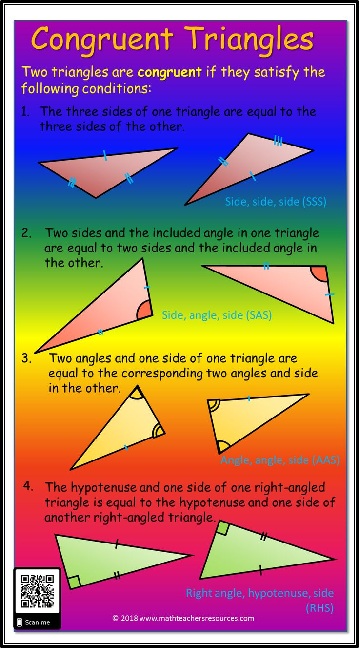 Congruent Triangles An explanation of the SSS, SAS, AAS