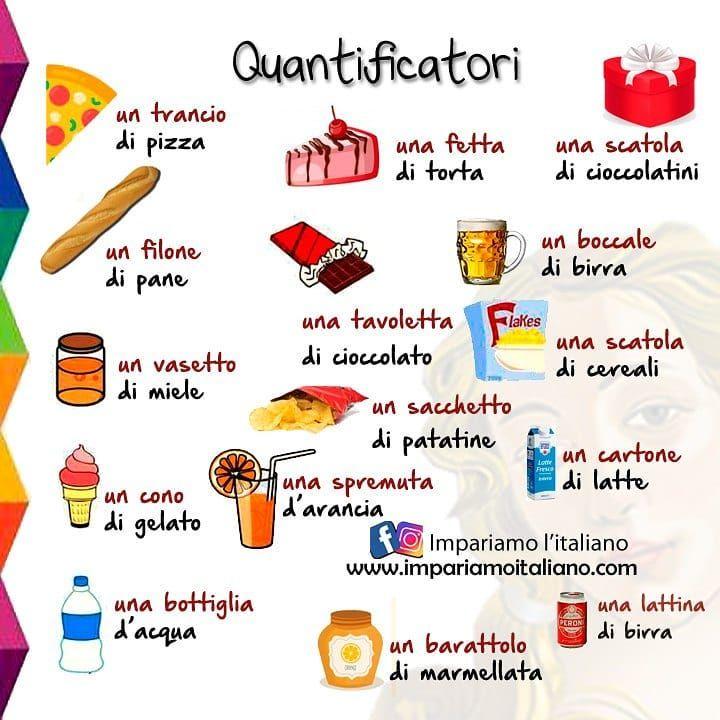 Impariamo L Italiano On Instagram Quantificatori Learning Italian Italian Language Italian Vocabulary
