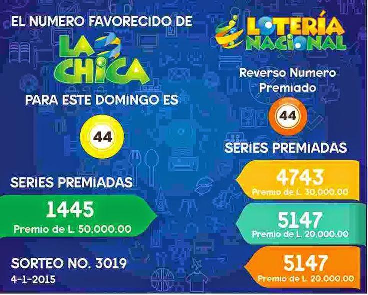 #Honduras: El Patronato nacional de la Infancia celebro el sorteo Loteria Menor Nº3019 (La Chica) del domingo 4 de Enero del 2015.