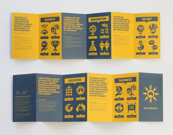 Austrade-Pamphlet-Design-4