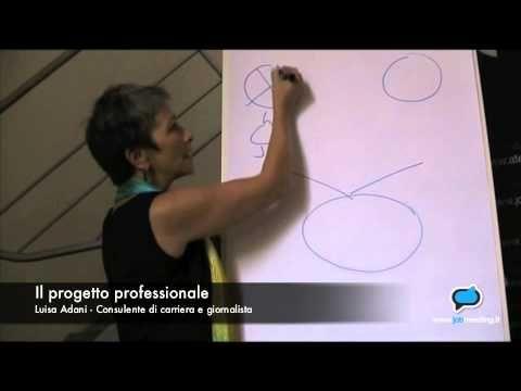 Come definire il proprio progetto professionale (1) #Video di Jobmeeting con Luisa Adani, consulente di carriera #lavoro