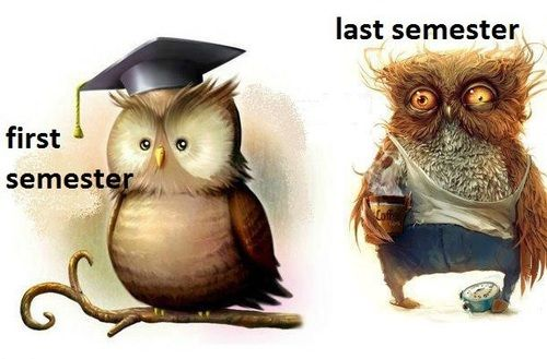 More like the beginning of the semester vs. the end of the semester.....