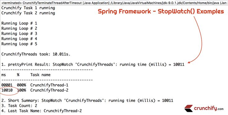 How to use Spring Framework StopWatch() to Log ExecutionTime and ElapseTime of any #Java Thread http://crunchify.com/java-spring-framework-stopwatch-log-executiontime-elapsetime/   #spring #springmvc #tutorial #job #interview