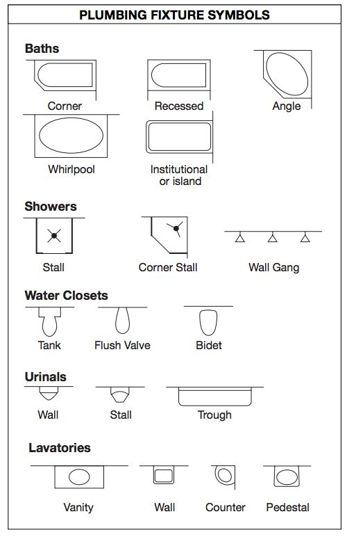 Blueprint Symbols Bath Architectural Drawing Resources
