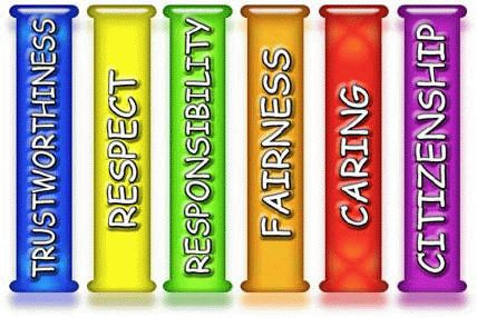 Westwood-Bales: CHARACTER PILLAR ACTIVITIES trustworthiness, respect, responsibility, fairness, caring, citizenship