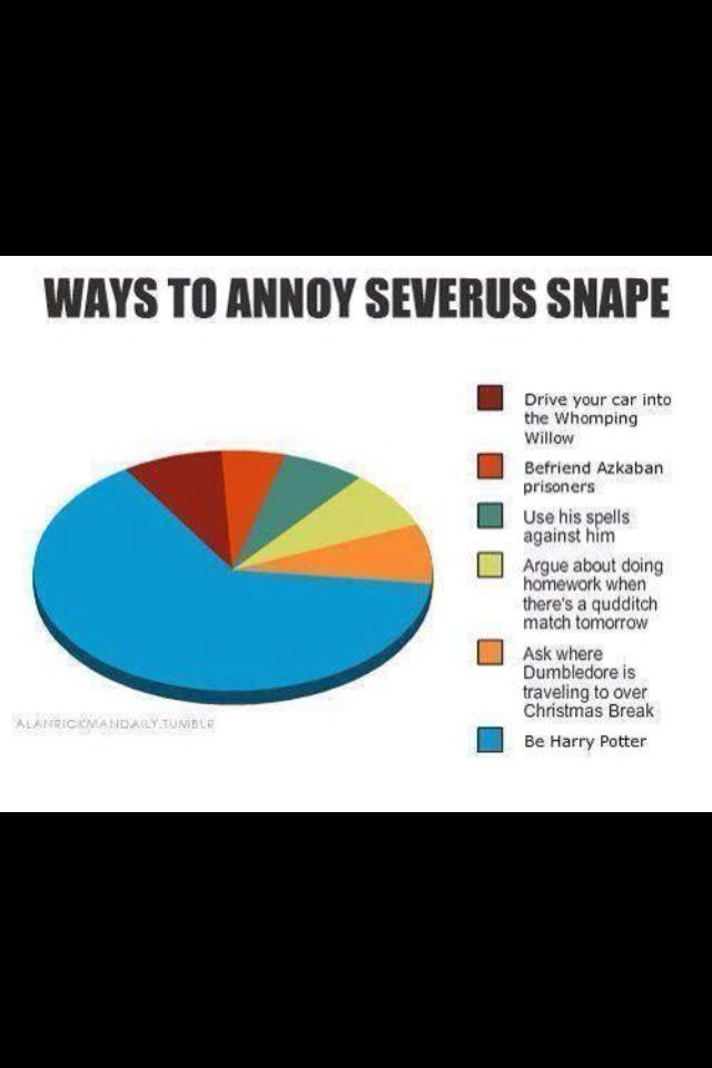 How to Annoy Severus Snape