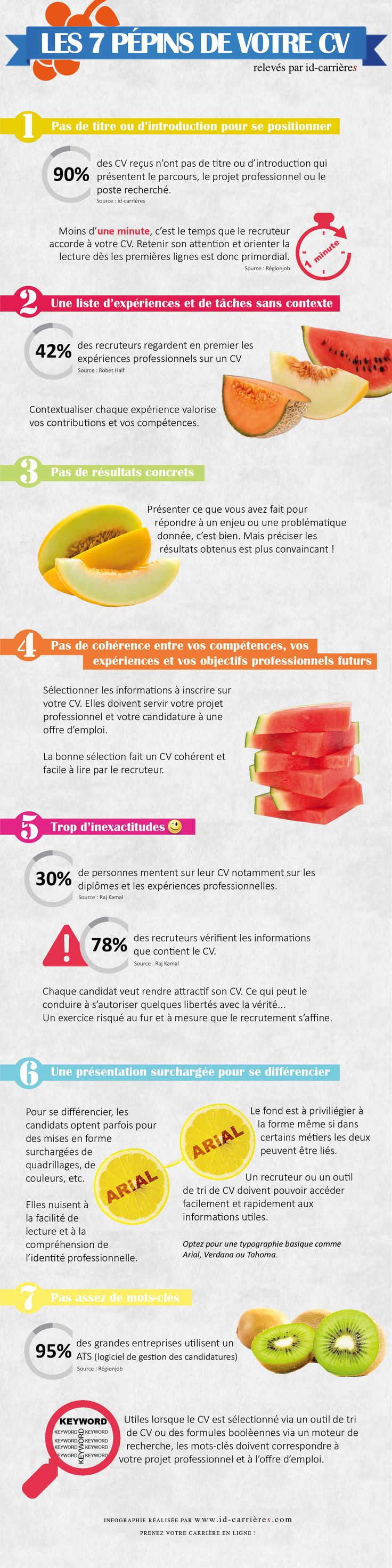 98 best images about citations travail motivation apprentissage on pinterest