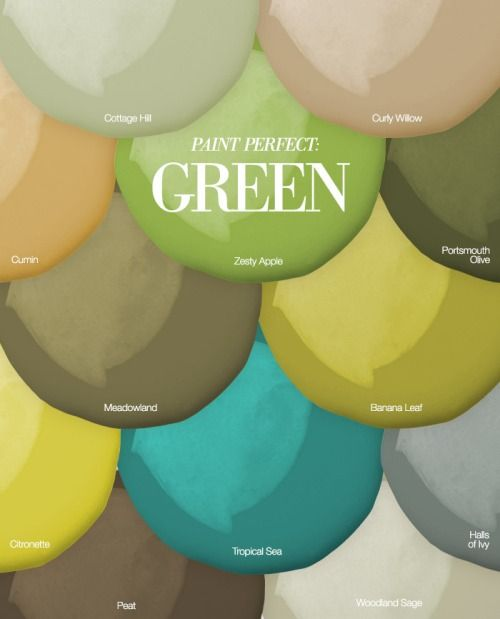 PAINT Greens   Such A Tricky Colour To Use. So Much Range (yellow   Blue    Brown Influence). BEHRu0027s Home Decorators Collection Features The Colors:  COTTAGE ...