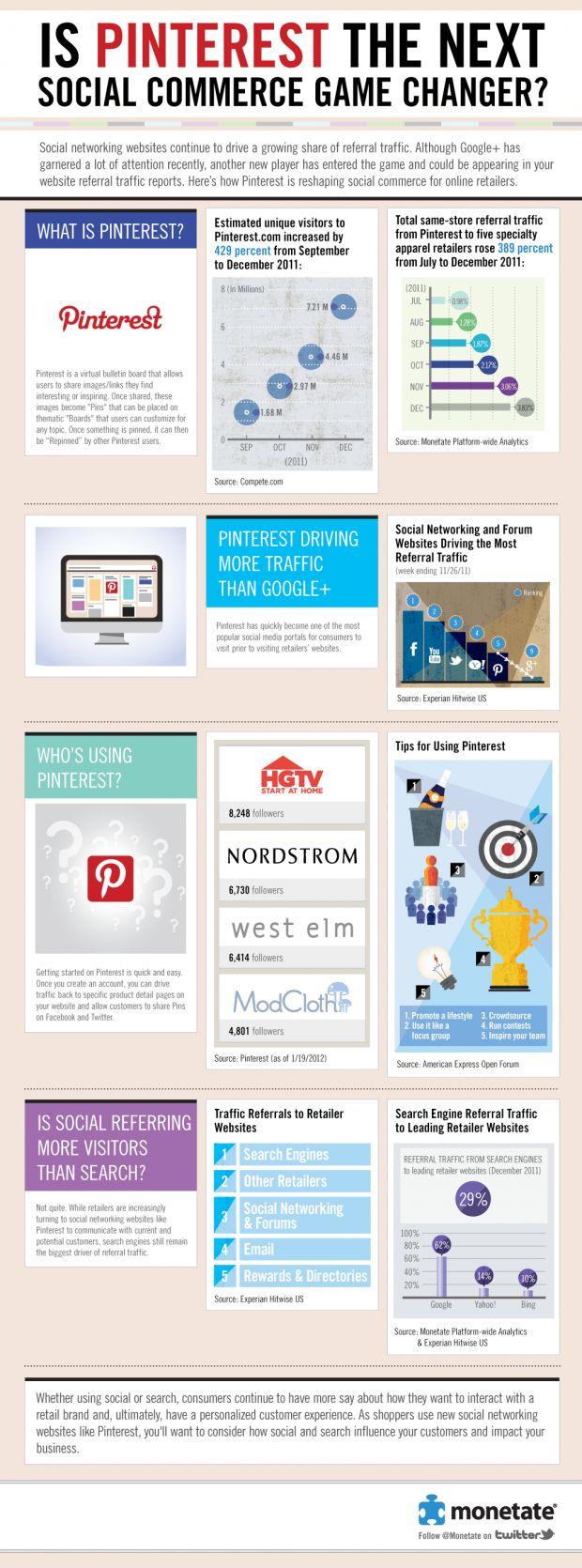 Pinterest; social commerce game changer? [infographic]