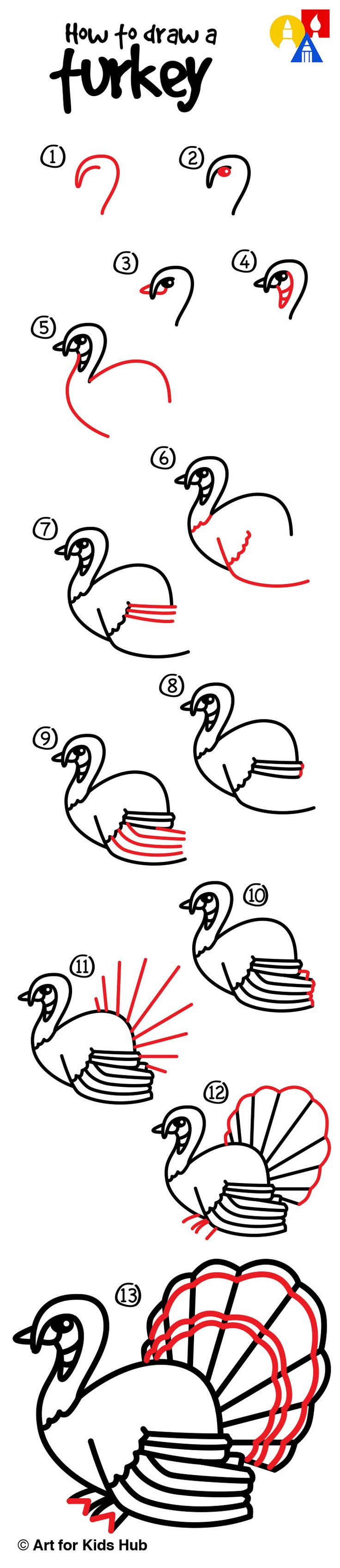 How to draw a turkey step by step!