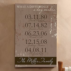 Special Dates Personalized Art - this is absolutely BEAUTIFUL! You can personalize it with 5 memorable dates like your first date, the day you got engaged, your wedding day, and more ... or later on you can add the date you bought your first home, first child's birthdate or whatever else you want! It comes in different color options too ... this makes a great wedding gift idea! LOVE it!