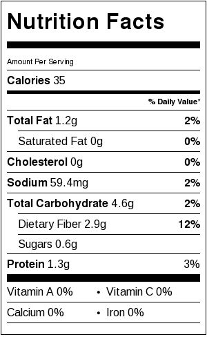 low carb pita bread nutrition data