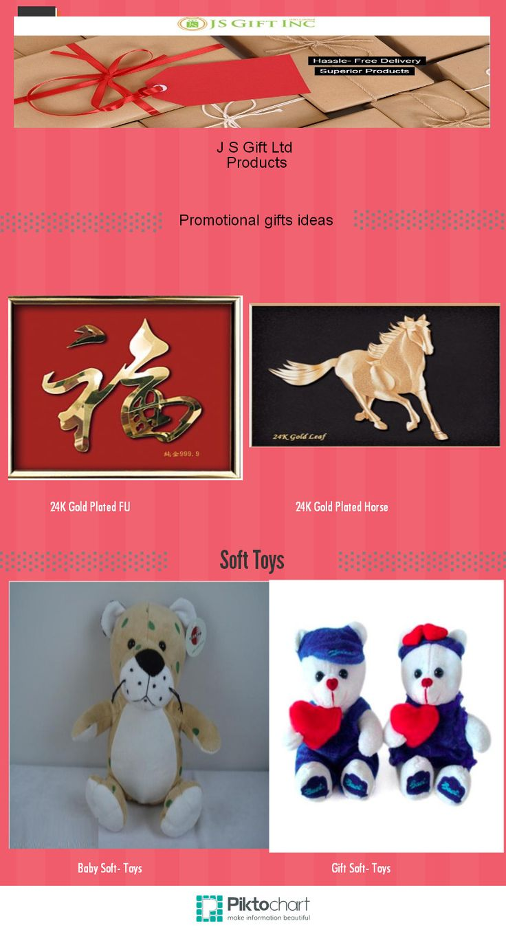 Infographic of JS Gift Inc HK Limited