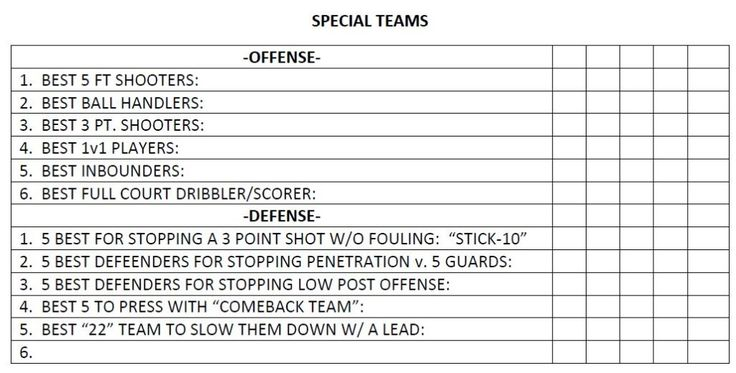 Coaching basketball special situations checklist