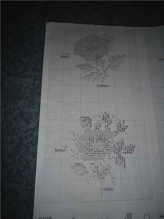 Broderimönster för x-stygn på Tradera.com - Broderimönster för sömnad