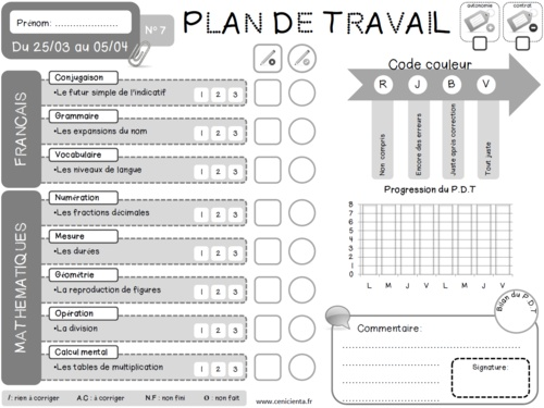 1000 images about p dagogies alternatives on pinterest messages alternati - Plan de travail profondeur 70 cm ...