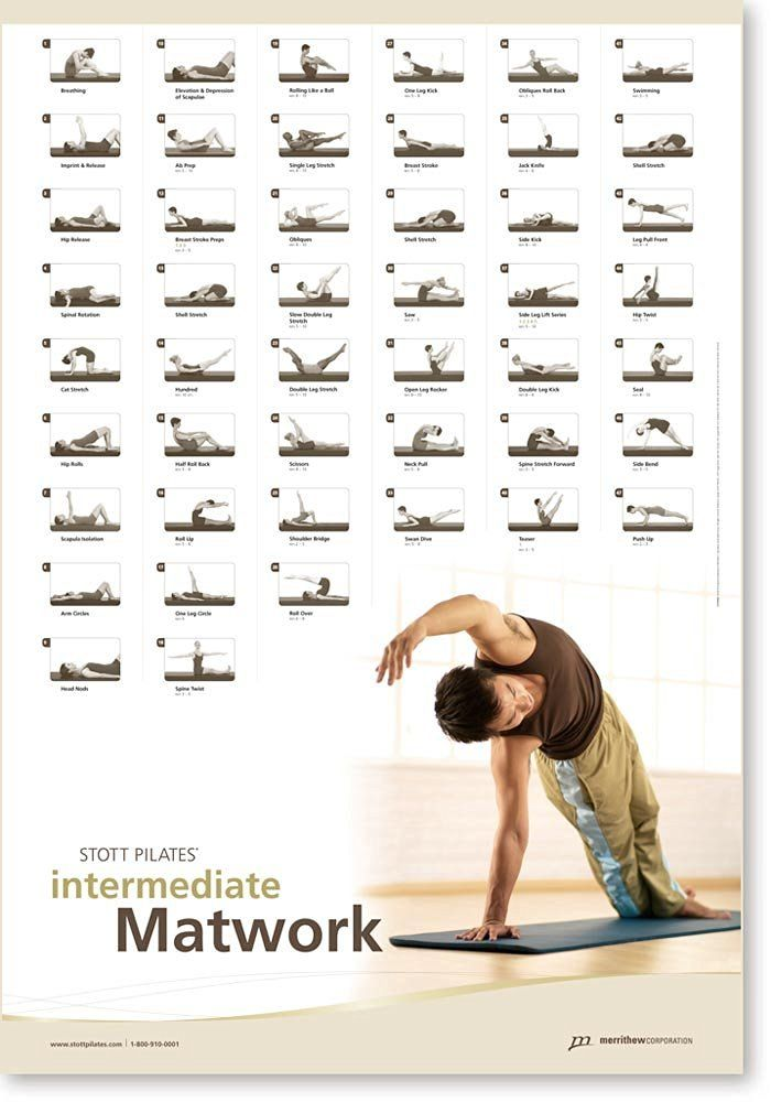 11 best pilates images on pinterest pilates workout workouts and stott pilates wall chart intermediate matwork fandeluxe Images