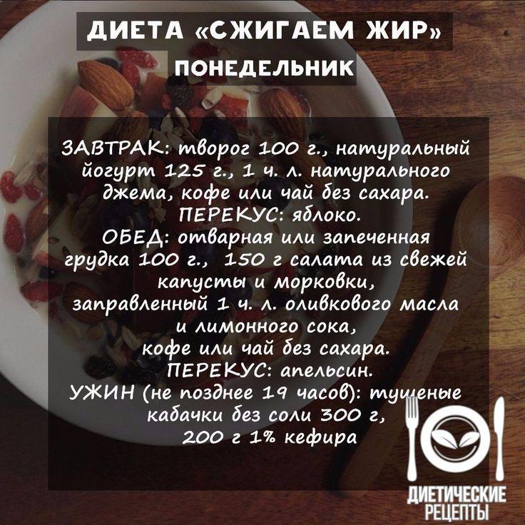 Диета Похудеть Рецепты. Питание для похудения — меню на неделю