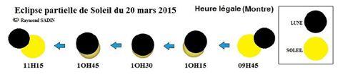 Eclipse du 20 mars 2015 - France -