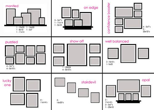 Life-saving cheat sheet on how to arrange frames on the wall to achieve different effects.