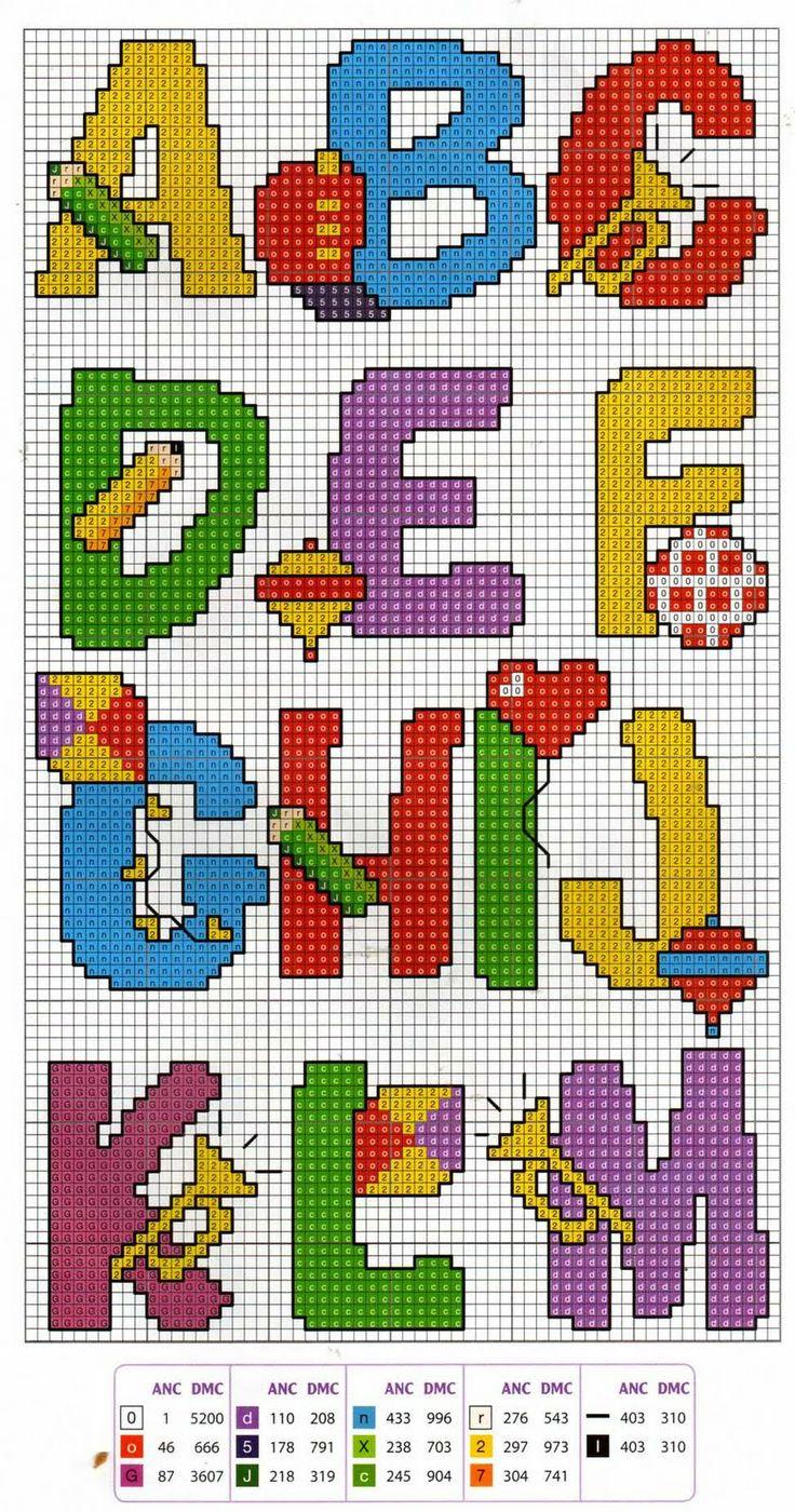 : Alfabetos variados