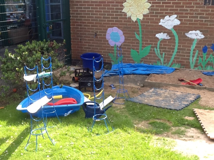 Naeyc Classroom Design ~ Best images about eyfs outdoor water play on