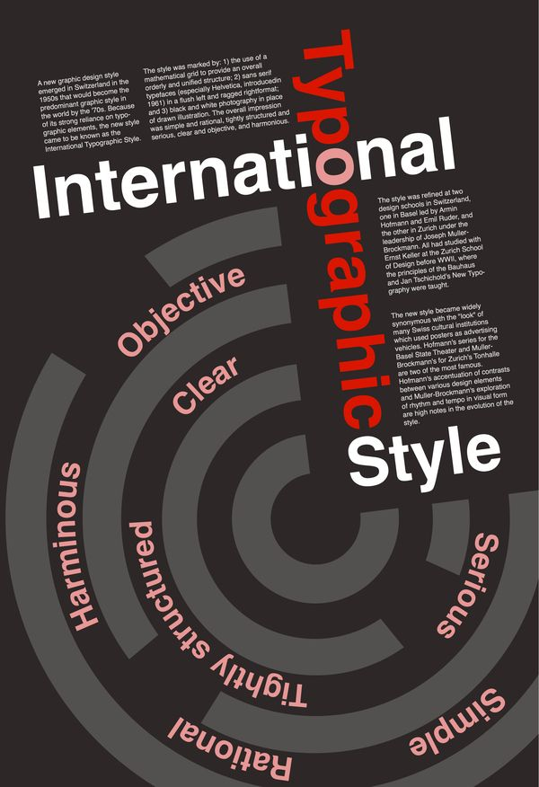 international typographic style - Google Search
