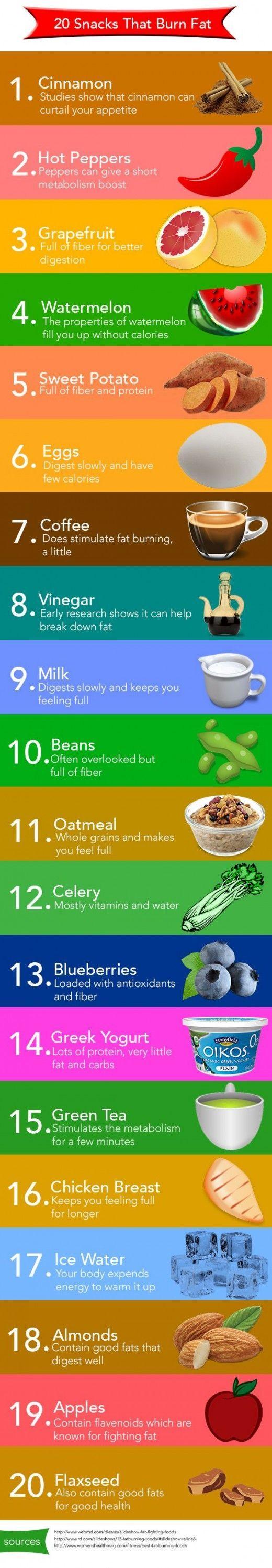 28 day detox tea diet plan