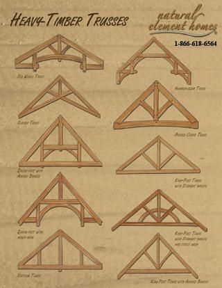 Design ServicesDesignServices  Douglas Fir timber trimmedDouglasFirtimbertrimmed--toto--fitfit on siteonsite  8x8 posts, 4x12 plates8x8posts,4x12plates  4x8 rafters, 4x12 ridge4x8rafters,4x12ridge  2x6 Premium Spruce tongue2x6PremiumSprucetongue-- andand--groove deckinggroovedecking  30# felt (ready for finished roof-30#felt(readyforfinishedroof- inging Exterior Siding Package:ExteriorSidingPackage: Exterior Doors:ExteriorDoors: Structur Structur