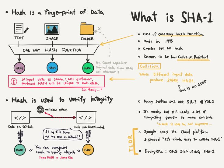 20 best representation of information systems images on Pinterest - ciso resume