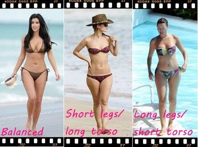 "Vertical Body Shape  ""How to Dress if You Have Short/Long Legs or Short/Long Waist"""
